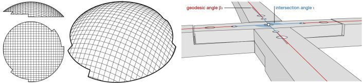 Fig7_Neckarsulm_geometry